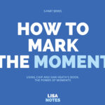 How to Mark the Moment {Series Intro #1}